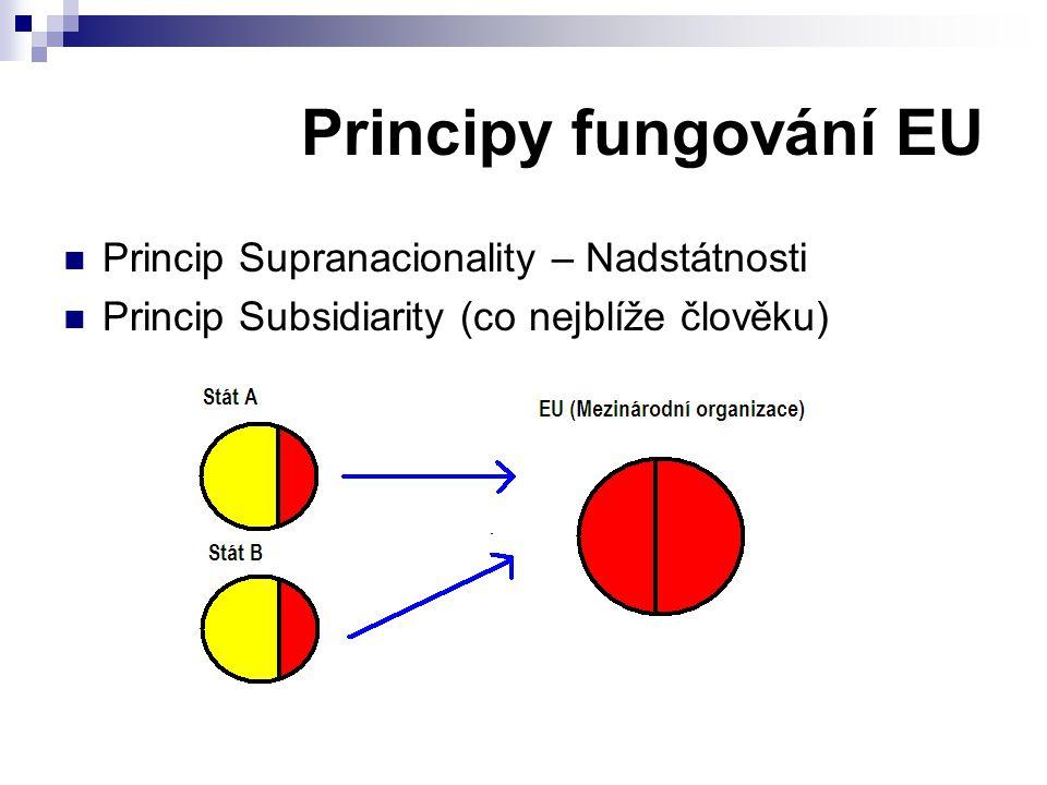 Principy fungování EU Princip Supranacionality – Nadstátnosti