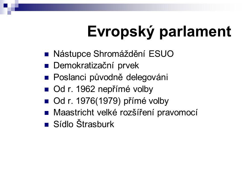 Evropský parlament Nástupce Shromáždění ESUO Demokratizační prvek
