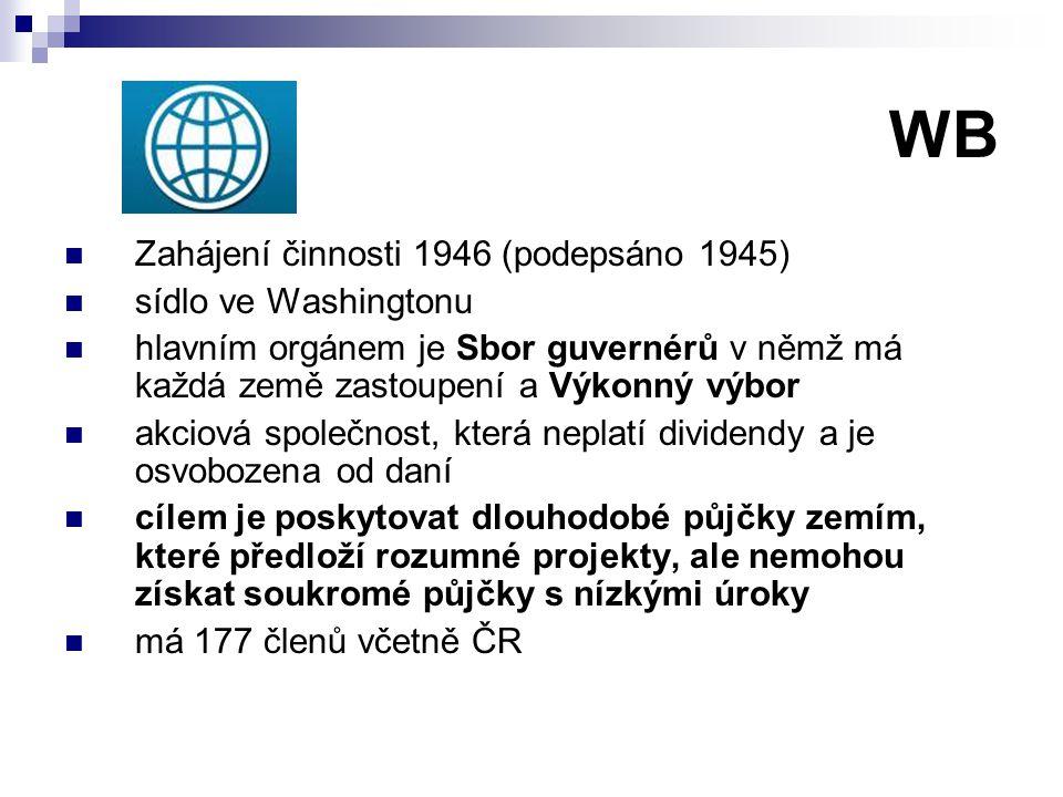 WB Zahájení činnosti 1946 (podepsáno 1945) sídlo ve Washingtonu