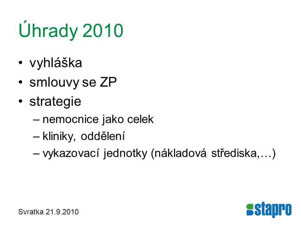 Úhrady 2010 vyhláška smlouvy se ZP strategie nemocnice jako celek