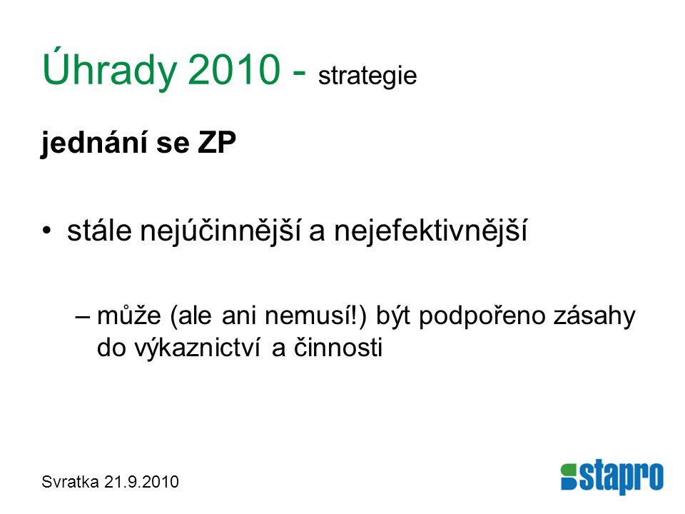 Úhrady 2010 - strategie jednání se ZP