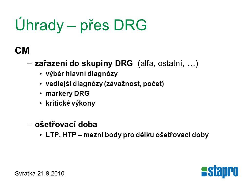 Úhrady – přes DRG CM zařazení do skupiny DRG (alfa, ostatní, …)