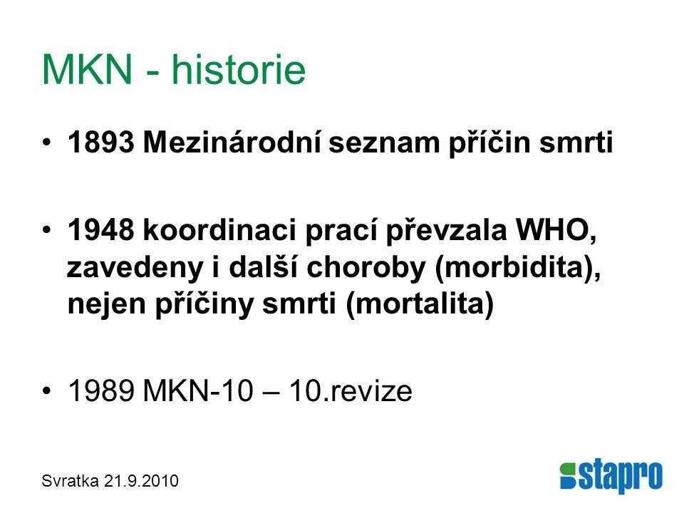 MKN - historie 1893 Mezinárodní seznam příčin smrti