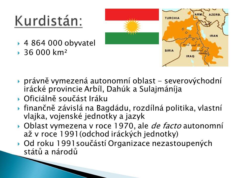 Kurdistán: 4 864 000 obyvatel 36 000 km²