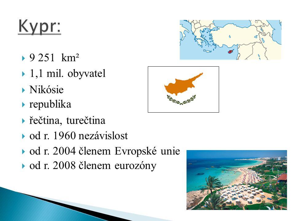 Kypr: 9 251 km² 1,1 mil. obyvatel Nikósie republika řečtina, turečtina
