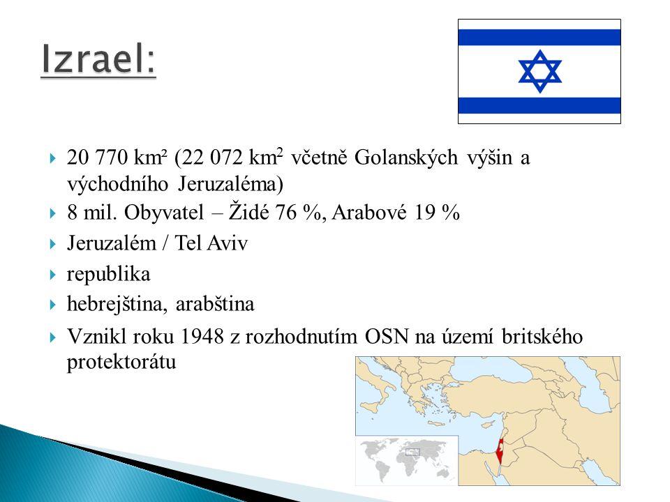 Izrael: 20 770 km² (22 072 km2 včetně Golanských výšin a východního Jeruzaléma) 8 mil. Obyvatel – Židé 76 %, Arabové 19 %
