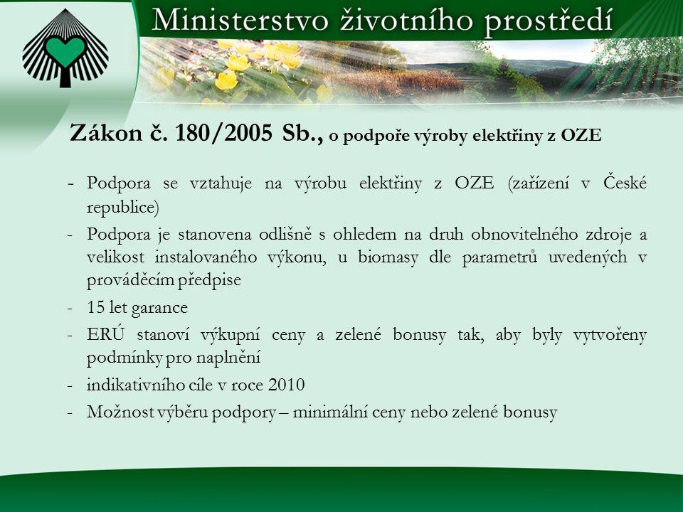 Zákon č. 180/2005 Sb., o podpoře výroby elektřiny z OZE