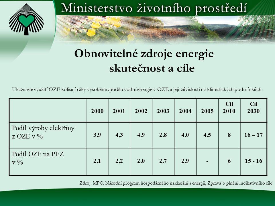 Obnovitelné zdroje energie skutečnost a cíle
