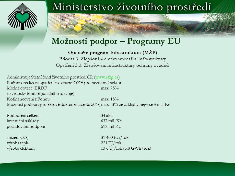 Možnosti podpor – Programy EU