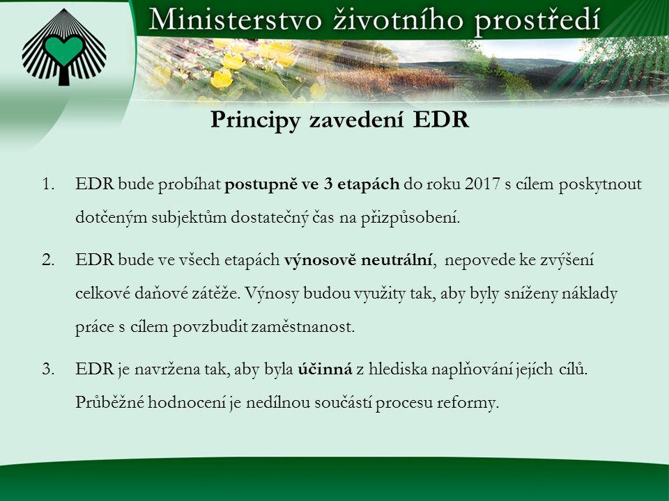 Principy zavedení EDR EDR bude probíhat postupně ve 3 etapách do roku 2017 s cílem poskytnout dotčeným subjektům dostatečný čas na přizpůsobení.