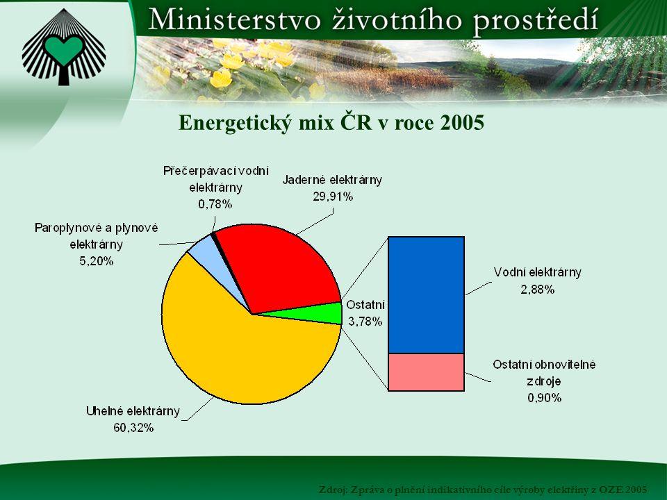 Energetický mix ČR v roce 2005