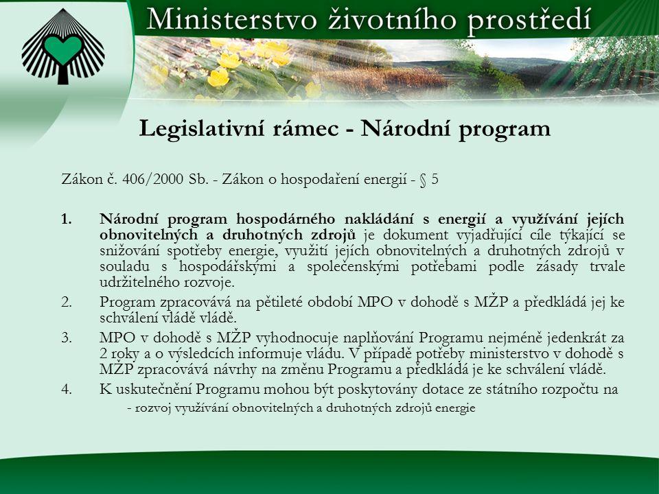 Legislativní rámec - Národní program