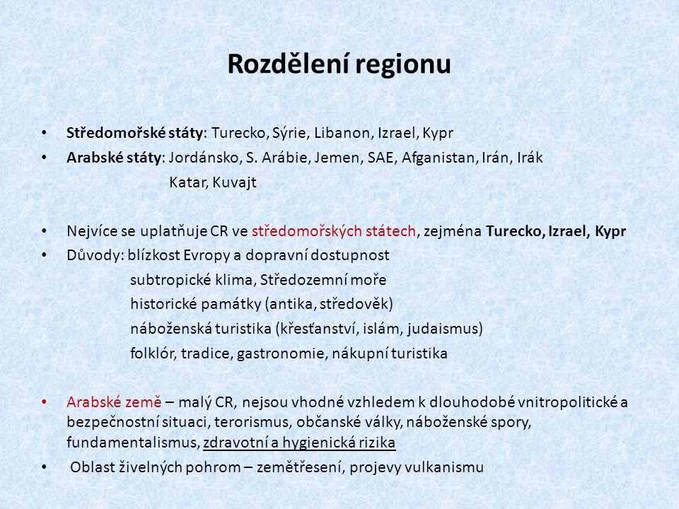 Rozdělení regionu Středomořské státy: Turecko, Sýrie, Libanon, Izrael, Kypr. Arabské státy: Jordánsko, S. Arábie, Jemen, SAE, Afganistan, Irán, Irák.