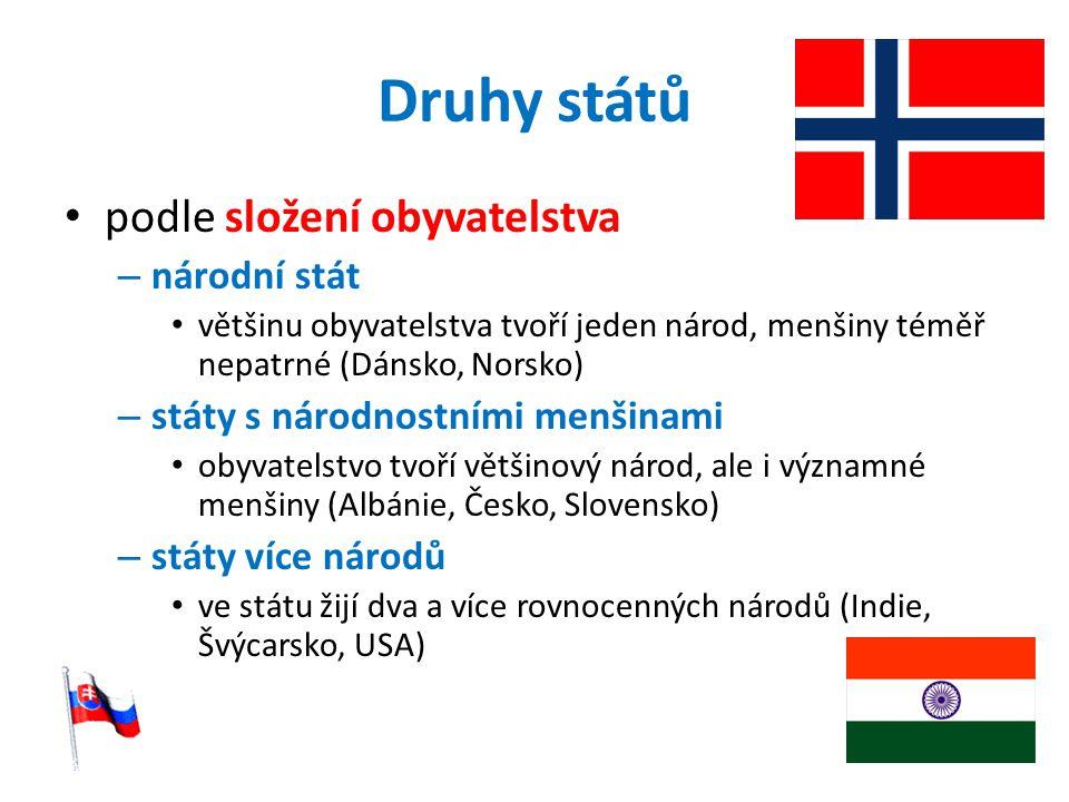 Druhy států podle složení obyvatelstva národní stát