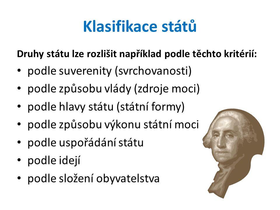 Klasifikace států podle suverenity (svrchovanosti)