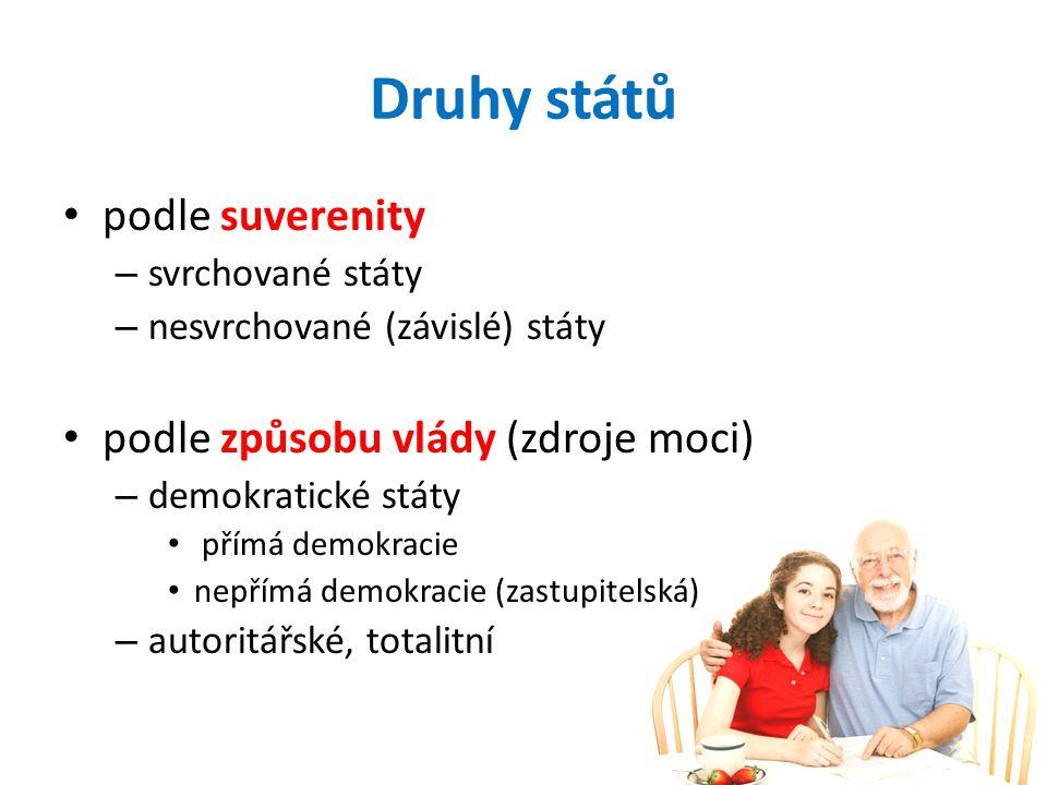 Druhy států podle suverenity podle způsobu vlády (zdroje moci)