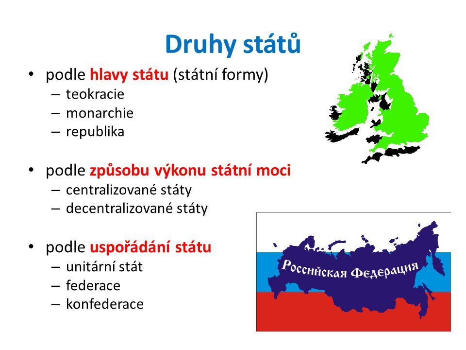 Druhy států podle hlavy státu (státní formy)