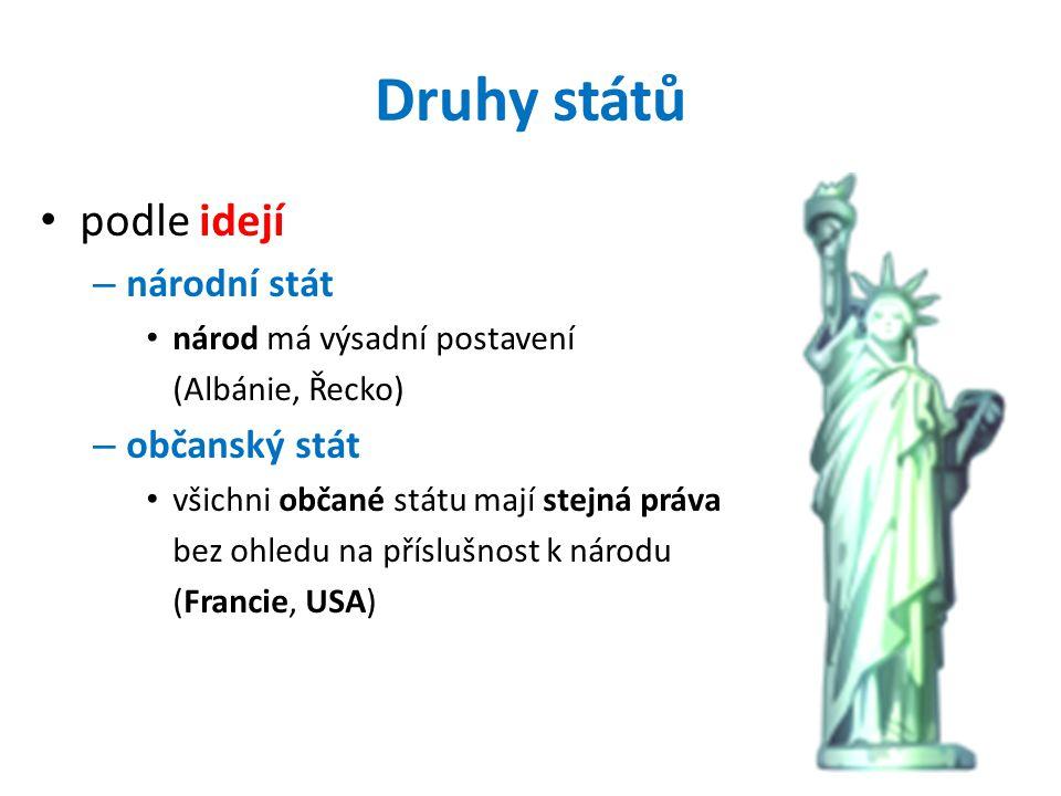 Druhy států podle idejí národní stát občanský stát