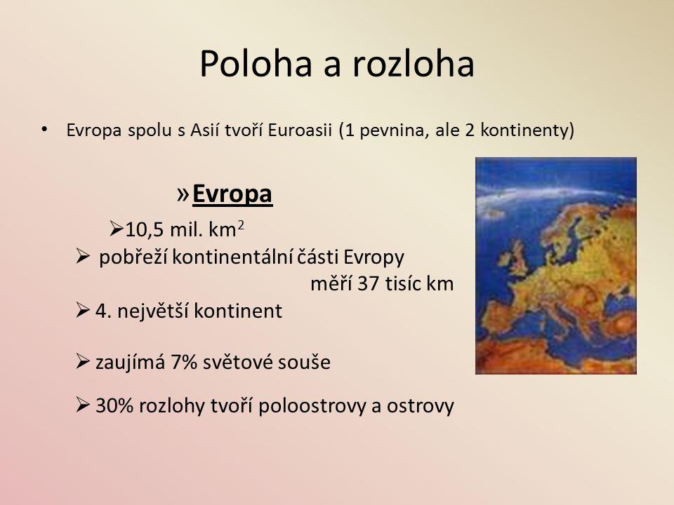Poloha a rozloha Evropa 10,5 mil. km2