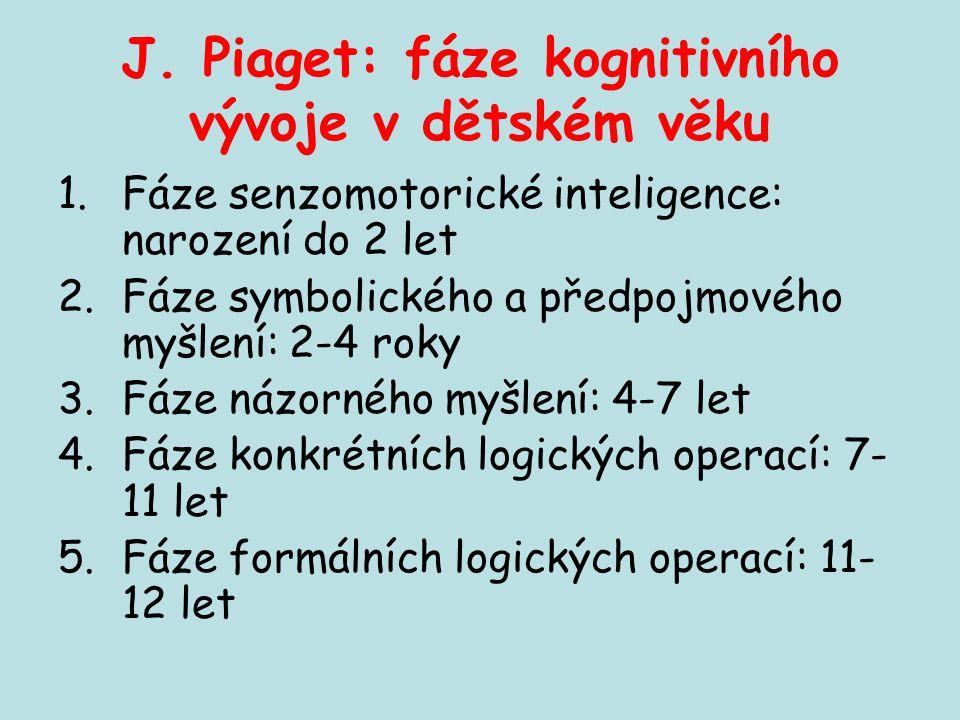 J. Piaget: fáze kognitivního vývoje v dětském věku