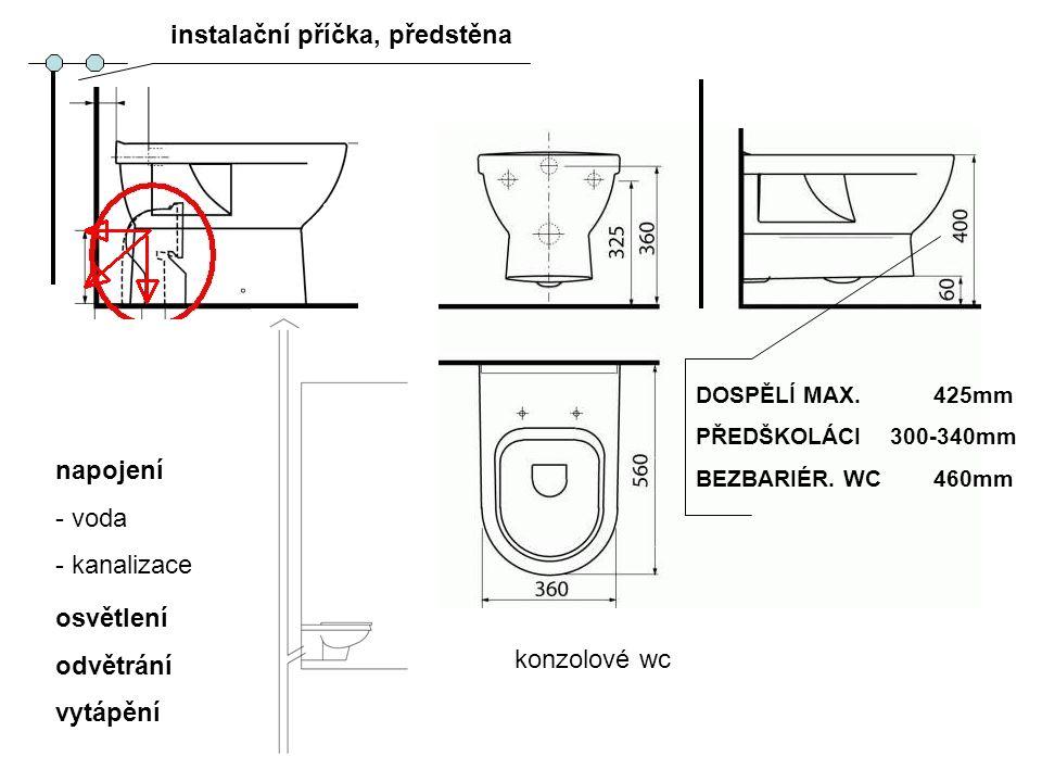 instalační příčka, předstěna