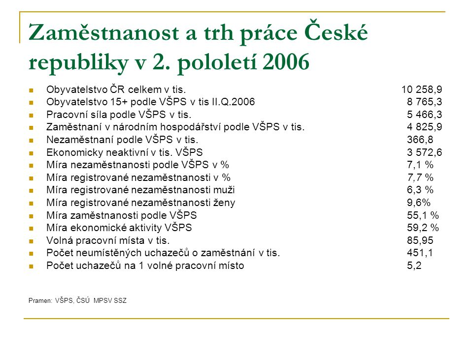 Zaměstnanost a trh práce České republiky v 2. pololetí 2006