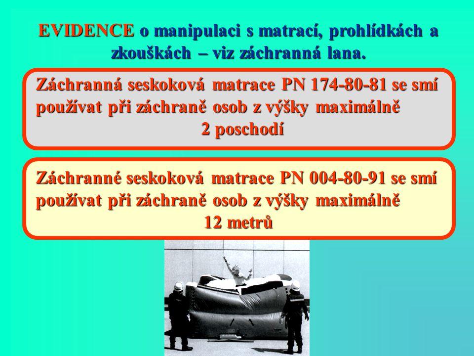 EVIDENCE o manipulaci s matrací, prohlídkách a zkouškách – viz záchranná lana.