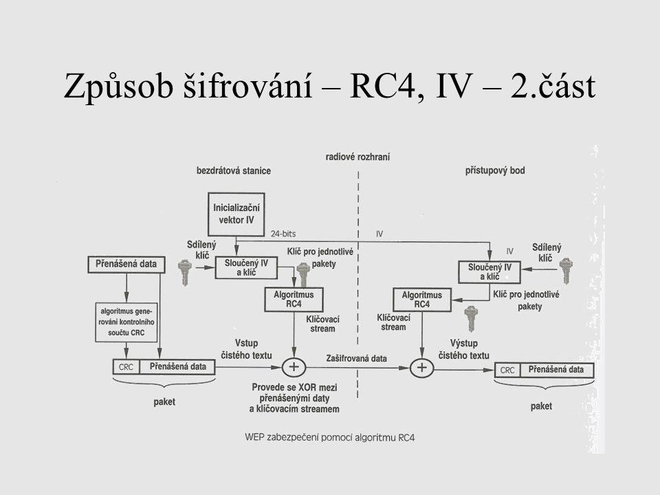 Způsob šifrování – RC4, IV – 2.část