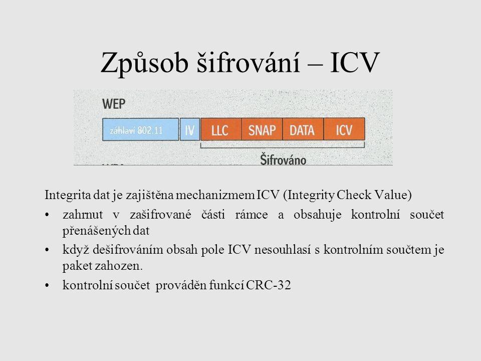 Způsob šifrování – ICV Integrita dat je zajištěna mechanizmem ICV (Integrity Check Value)