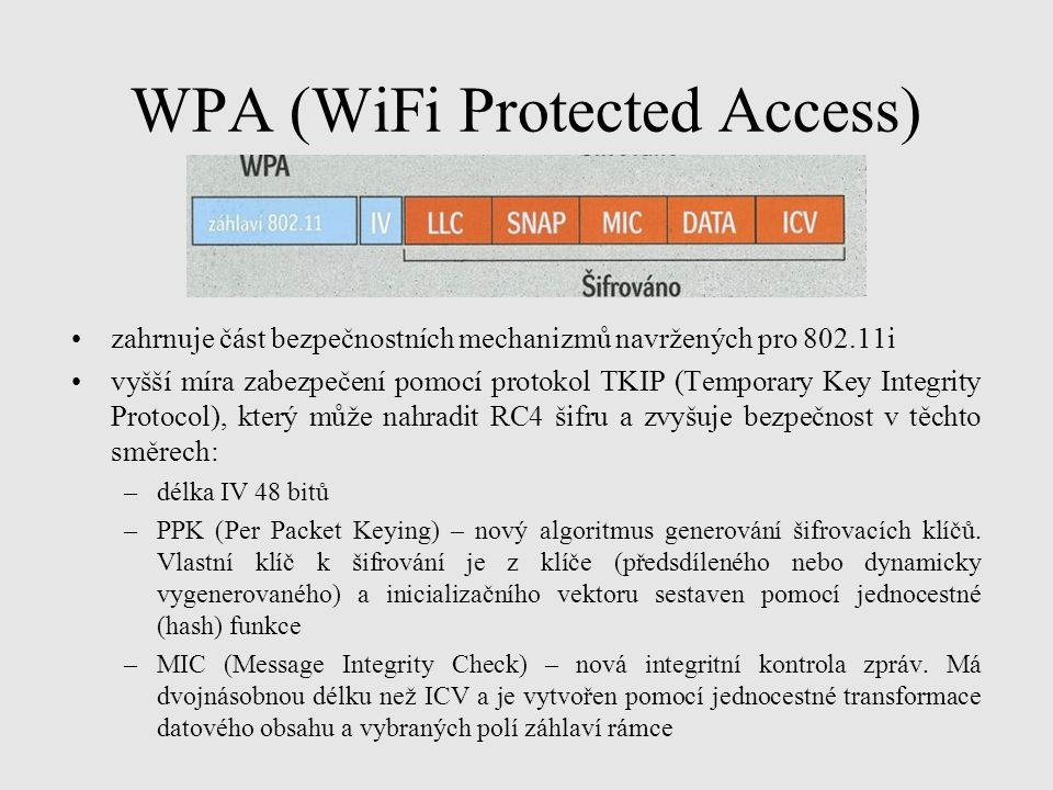 WPA (WiFi Protected Access)