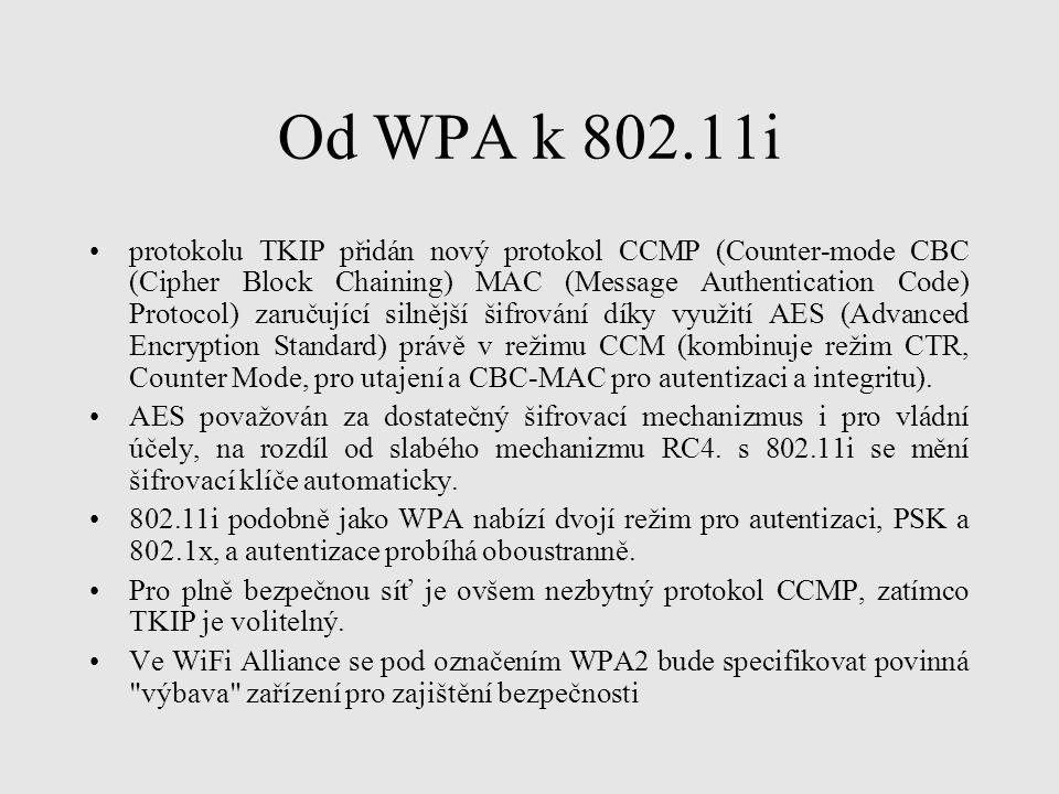Od WPA k 802.11i