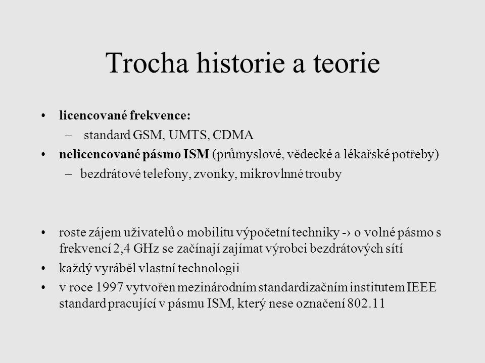 Trocha historie a teorie