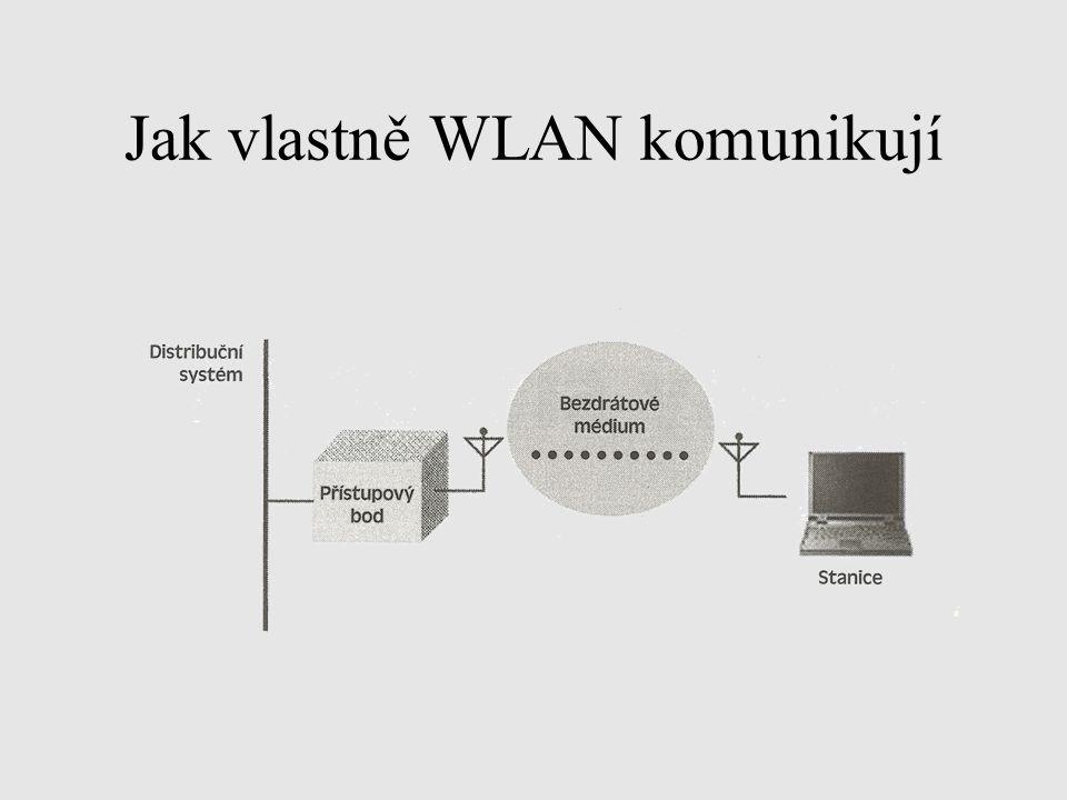 Jak vlastně WLAN komunikují