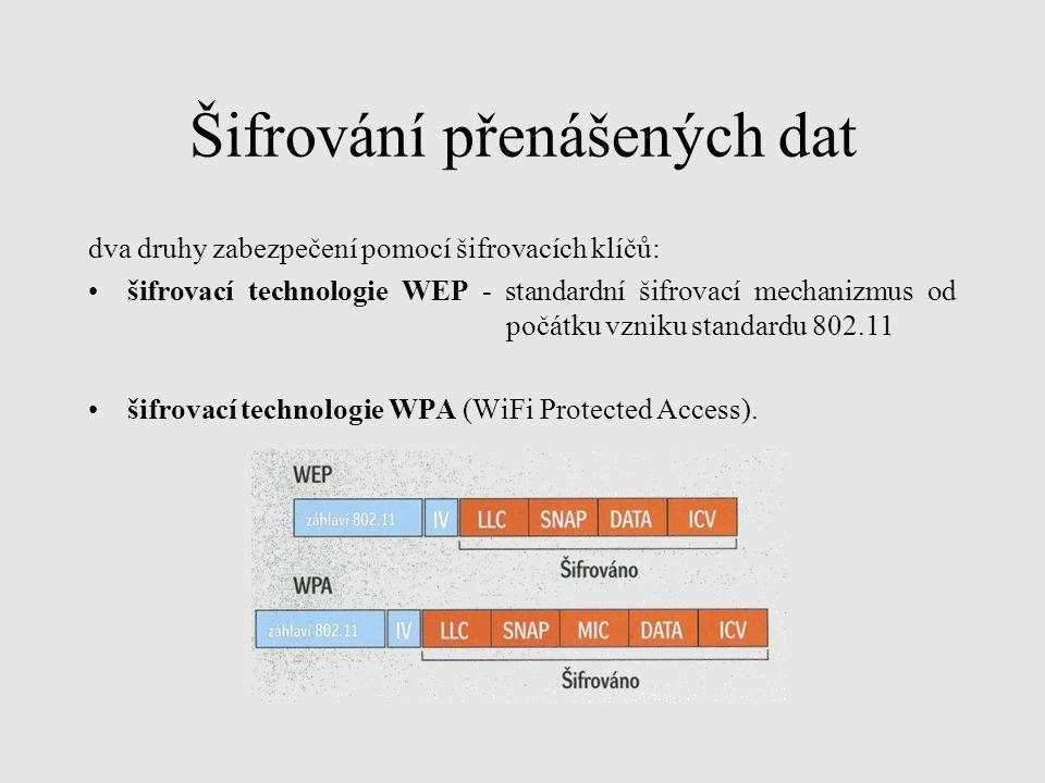 Šifrování přenášených dat