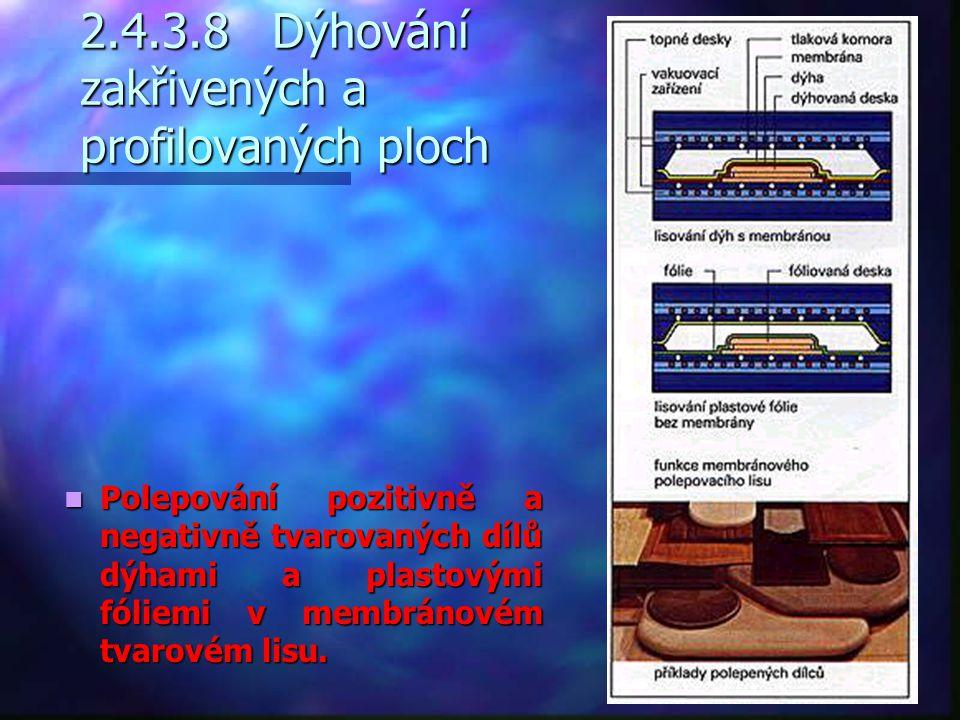 2.4.3.8 Dýhování zakřivených a profilovaných ploch