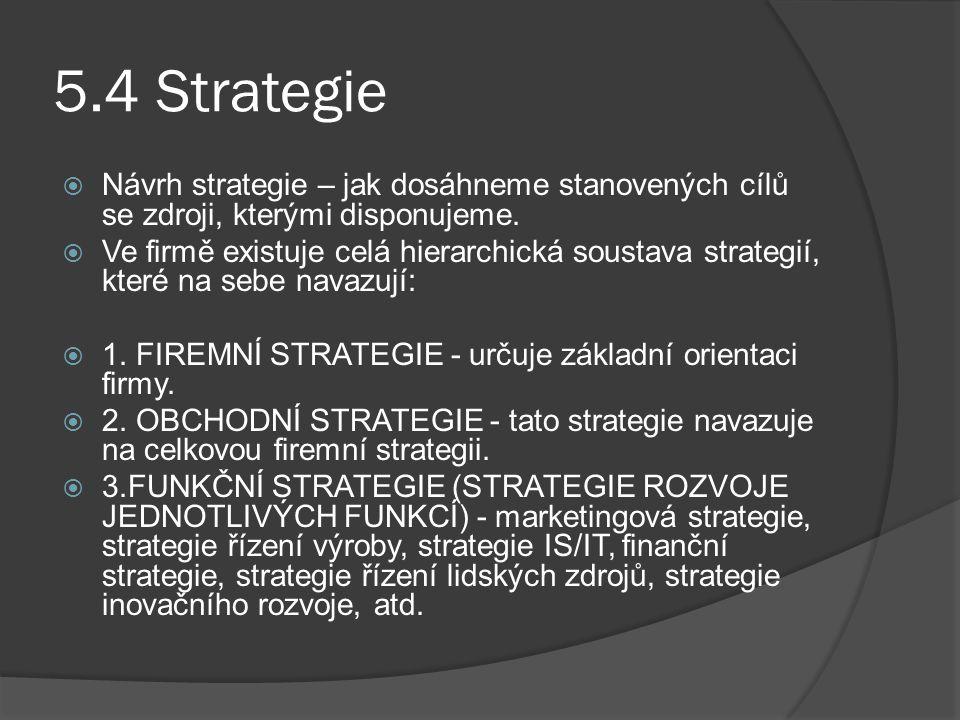5.4 Strategie Návrh strategie – jak dosáhneme stanovených cílů se zdroji, kterými disponujeme.