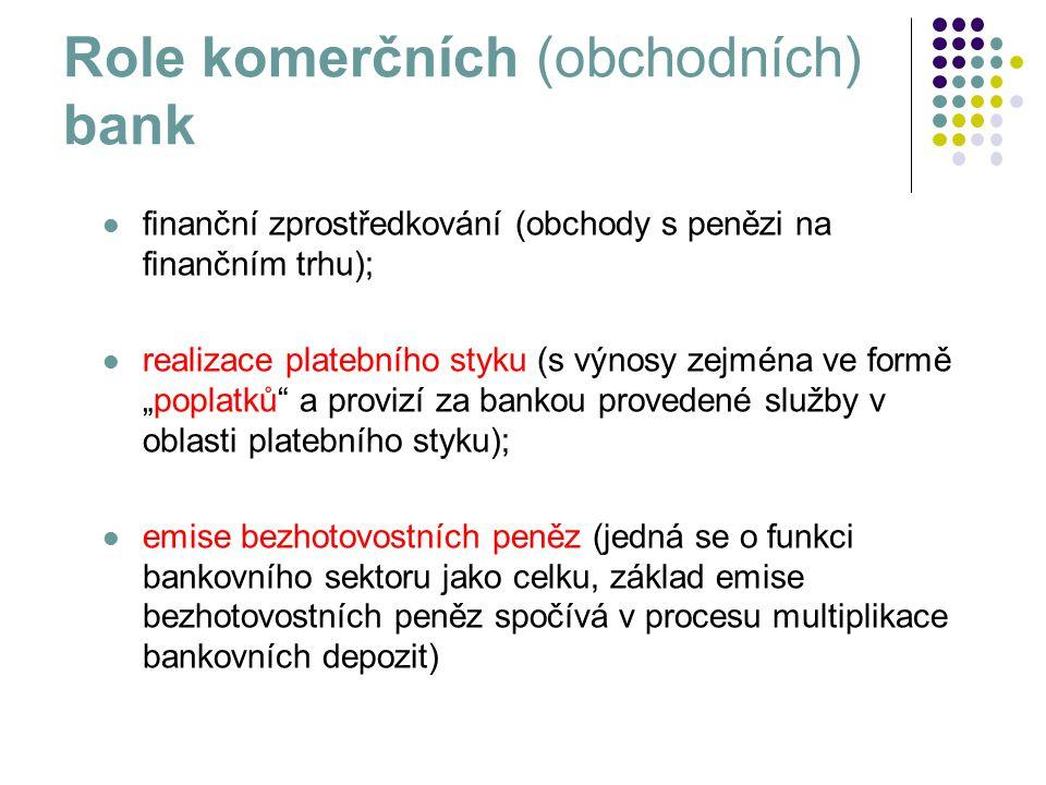 Role komerčních (obchodních) bank