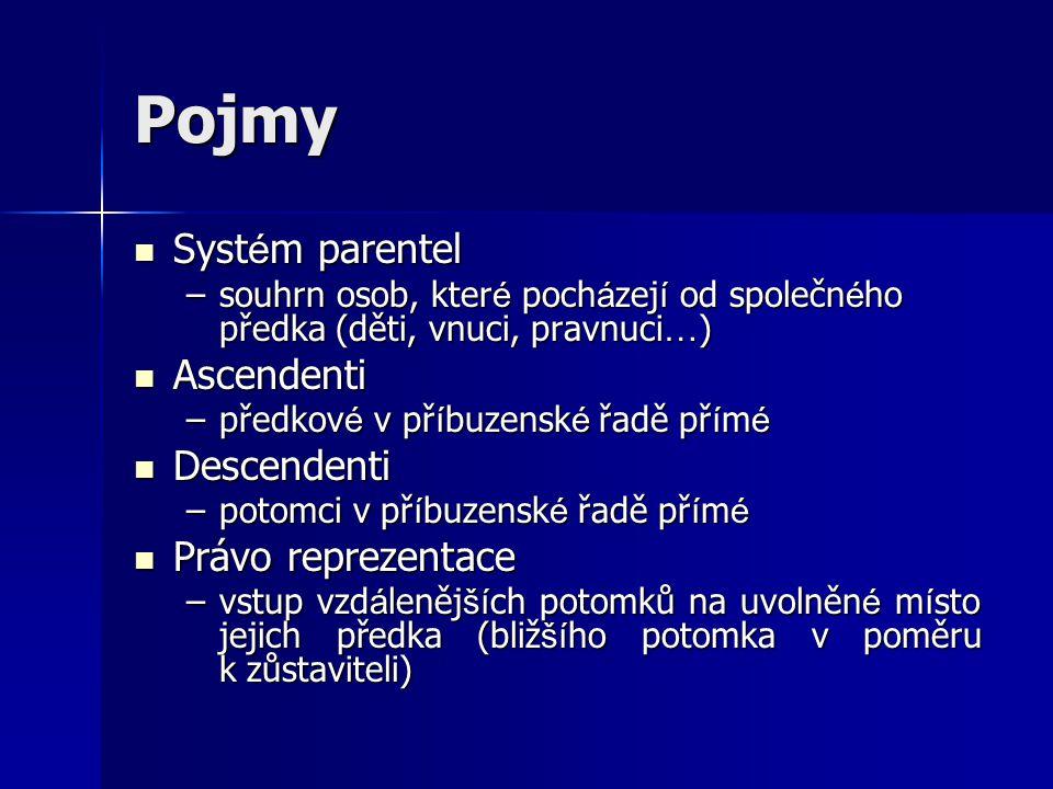 Pojmy Systém parentel Ascendenti Descendenti Právo reprezentace