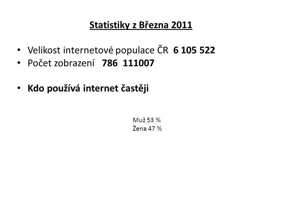 Velikost internetové populace ČR 6 105 522 Počet zobrazení 786 111007