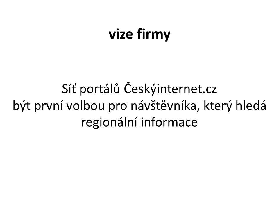 vize firmy Síť portálů Českýinternet.cz