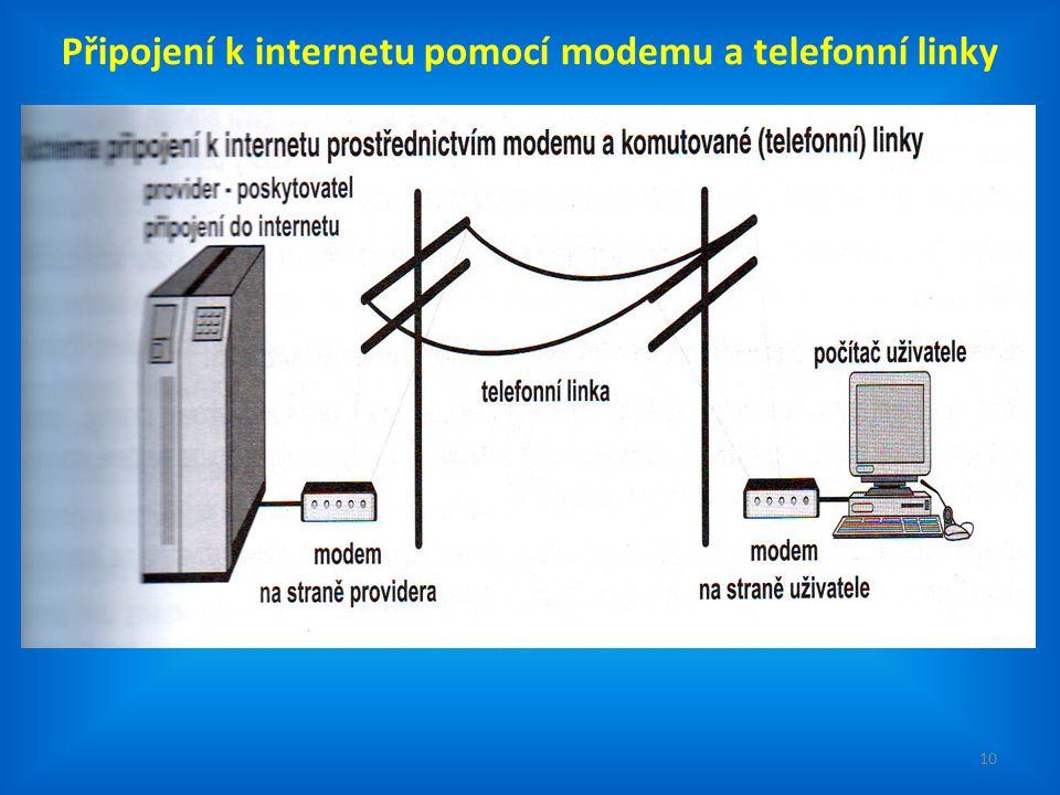 Připojení k internetu pomocí modemu a telefonní linky