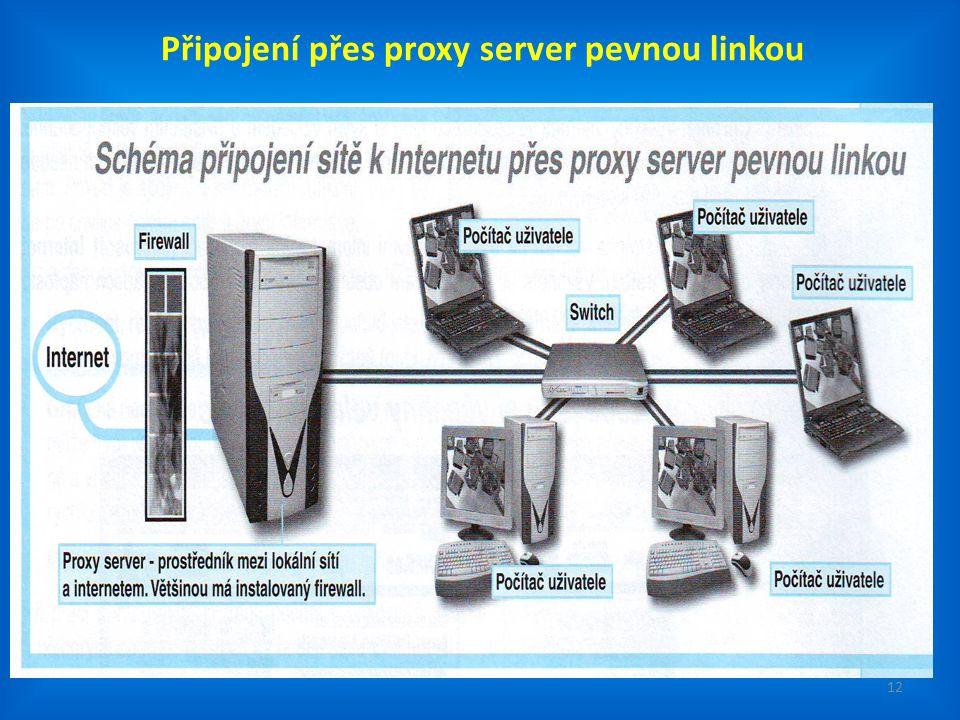 Připojení přes proxy server pevnou linkou