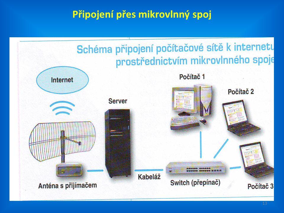 Připojení přes mikrovlnný spoj