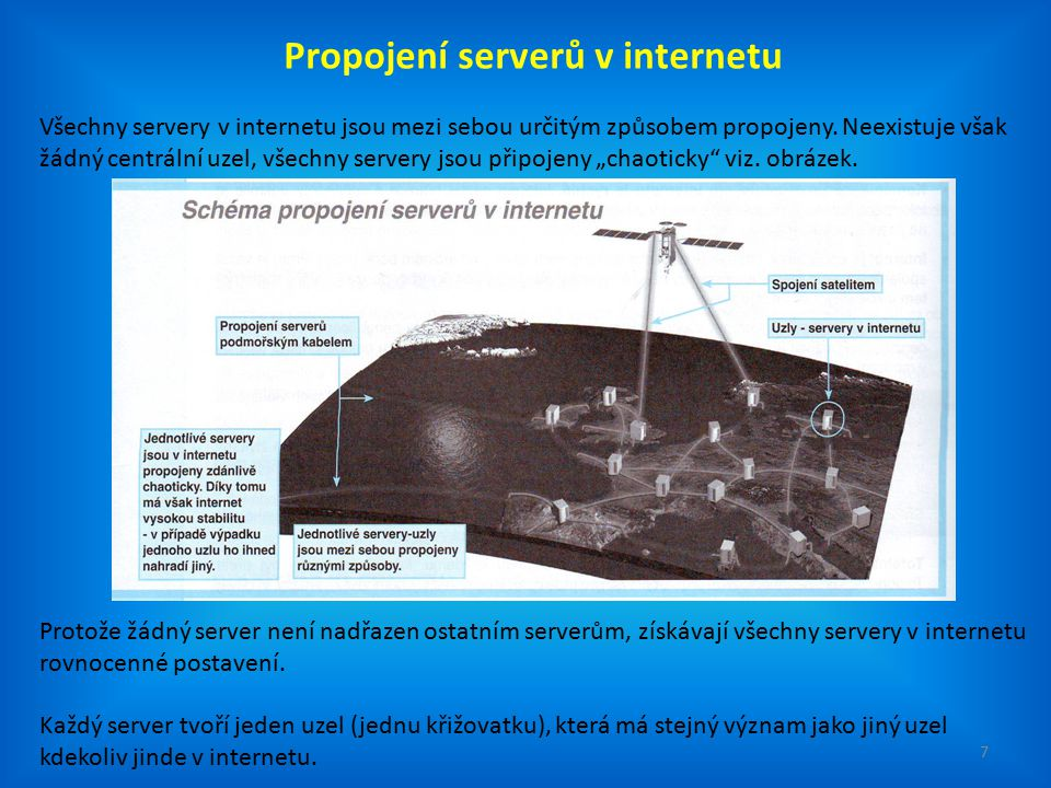 Propojení serverů v internetu