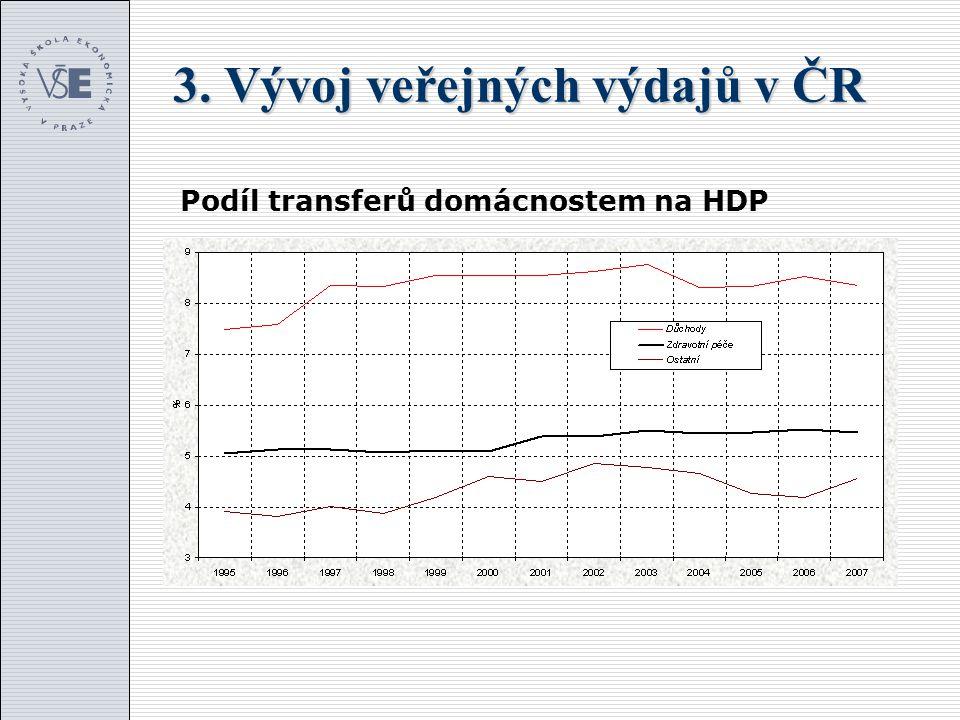 3. Vývoj veřejných výdajů v ČR