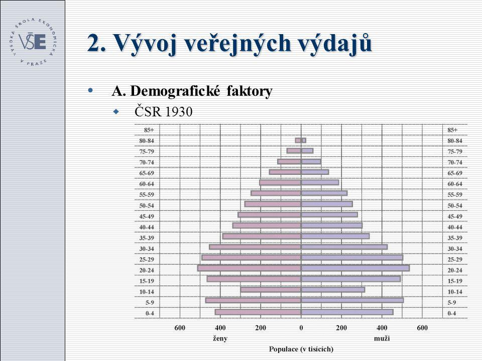 2. Vývoj veřejných výdajů