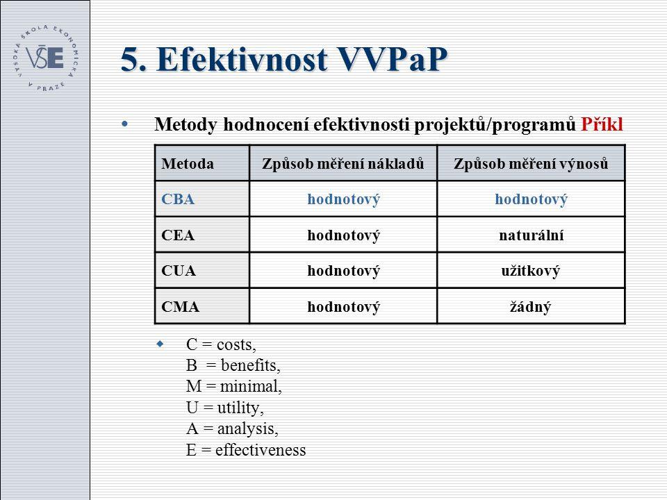 5. Efektivnost VVPaP Metody hodnocení efektivnosti projektů/programů Příkl.