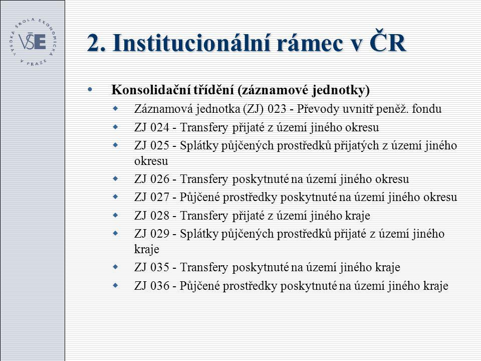 2. Institucionální rámec v ČR