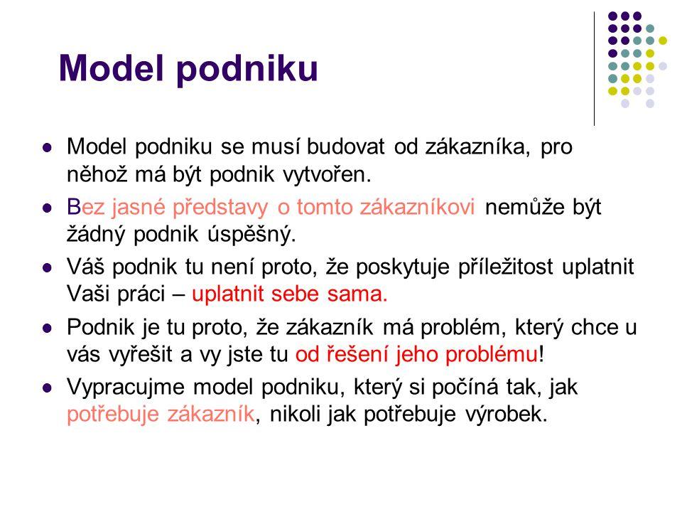 Model podniku Model podniku se musí budovat od zákazníka, pro něhož má být podnik vytvořen.