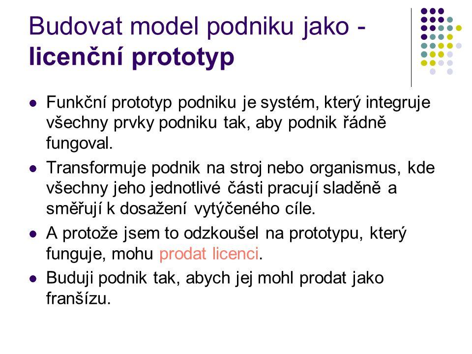 Budovat model podniku jako - licenční prototyp